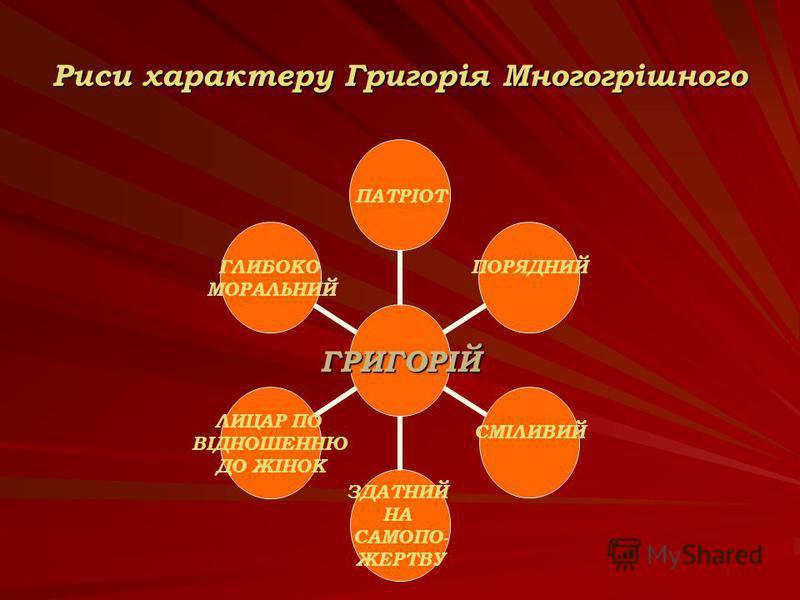 Риси характеру Григорія Многогрішного ГРИГОРІЙ ПАТРІОТ ПОРЯДНИЙСМІЛИВИЙ ЗДАТНИЙ НА САМОПО- ЖЕРТВУ ЛИЦАР ПО ВІДНОШЕННЮ ДО ЖІНОК ГЛИБОКО МОРАЛЬНИЙ