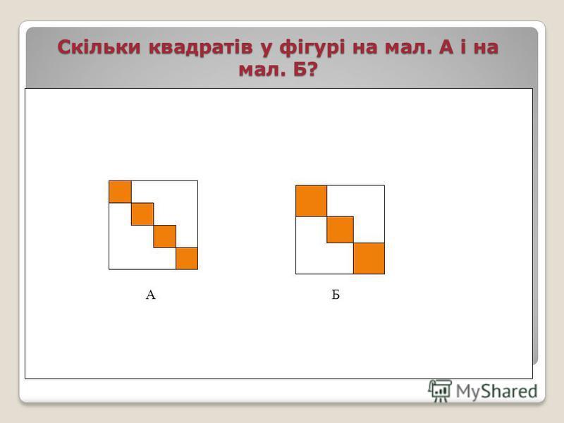 Скільки квадратів у фігурі на мал. А і на мал. Б? АБ