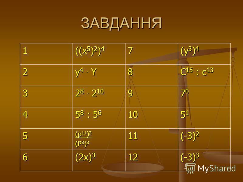ЗАВДАННЯ 1 ((x 5 ) 2 ) 4 7 (y 3 ) 4 2 y4. Yy4. Yy4. Yy4. Y8 C 15 : c 13 3 2 8. 2 10 9 70707070 4 5 8 : 5 6 10 51515151 5 (p 11 ) 2 (P 3 ) 3 11 (-3) 2 6 (2x) 3 12 (-3) 3