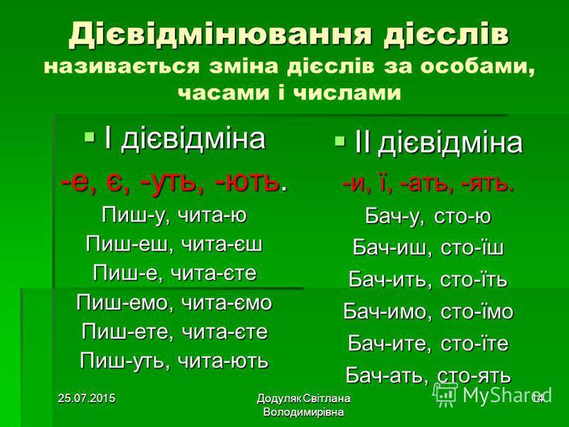Дієвідмінювання дієслів Дієвідмінювання дієслів називається зміна дієслів за особами, часами і числами І дієвідміна І дієвідміна -е, є, -уть, -ють. Пиш-у, чита-ю Пиш-еш, чита-єш Пиш-е, чита-єте Пиш-емо, чита-ємо Пиш-ете, чита-єте Пиш-уть, чита-ють ІІ