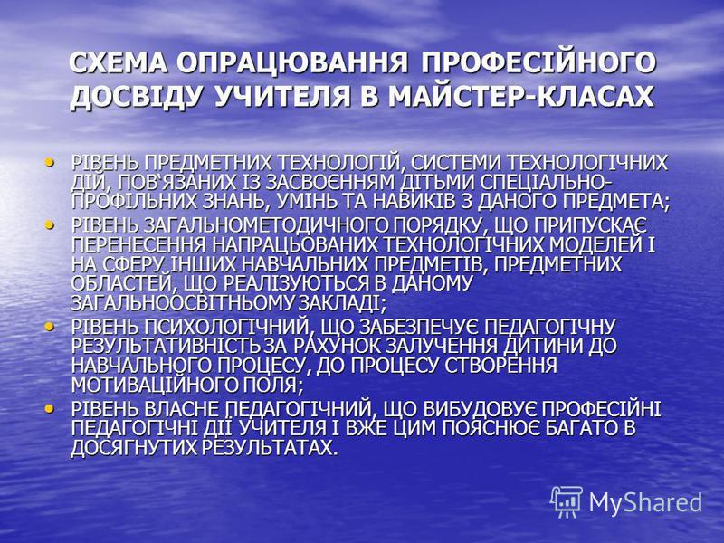 СХЕМА ОПРАЦЮВАННЯ ПРОФЕСІЙНОГО ДОСВІДУ УЧИТЕЛЯ В МАЙСТЕР-КЛАСАХ РІВЕНЬ ПРЕДМЕТНИХ ТЕХНОЛОГІЙ, СИСТЕМИ ТЕХНОЛОГІЧНИХ ДІЙ, ПОВЯЗАНИХ ІЗ ЗАСВОЄННЯМ ДІТЬМИ СПЕЦІАЛЬНО- ПРОФІЛЬНИХ ЗНАНЬ, УМІНЬ ТА НАВИКІВ З ДАНОГО ПРЕДМЕТА; РІВЕНЬ ПРЕДМЕТНИХ ТЕХНОЛОГІЙ, СИ