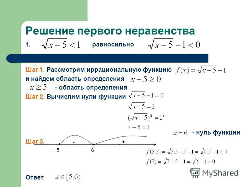 Решение первого неравенства 1. равносильно Шаг 1. Рассмотрим иррациональную функцию и найдем область определения - область определения Шаг 2. Вычислим нули функции - нуль функции Шаг 3. Ответ