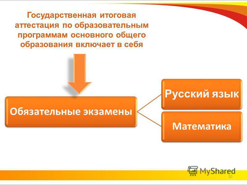 Государственная итоговая аттестация по образовательным программам основного общего образования включает в себя Обязательные экзамены Русский язык Математика 10