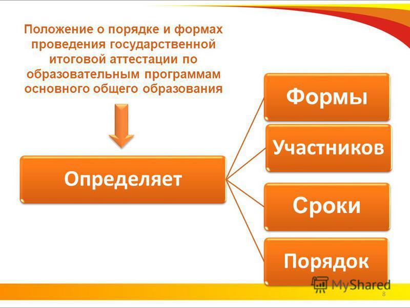 Положение о порядке и формах проведения государственной итоговой аттестации по образовательным программам основного общего образования Определяет Формы Участников Сроки Порядок 8