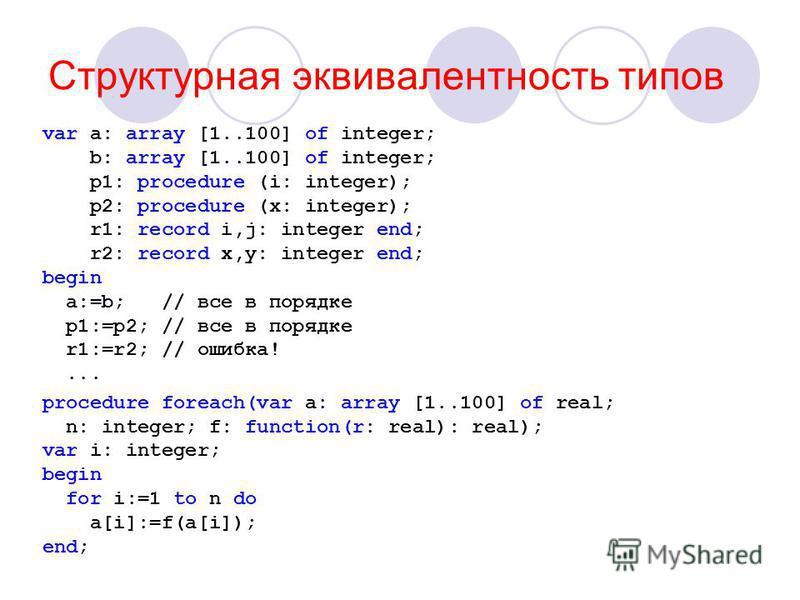 Структурная эквивалентность типов var a: array [1..100] of integer; b: array [1..100] of integer; p1: procedure (i: integer); p2: procedure (x: integer); r1: record i,j: integer end; r2: record x,y: integer end; begin a:=b; // все в порядке p1:=p2; /