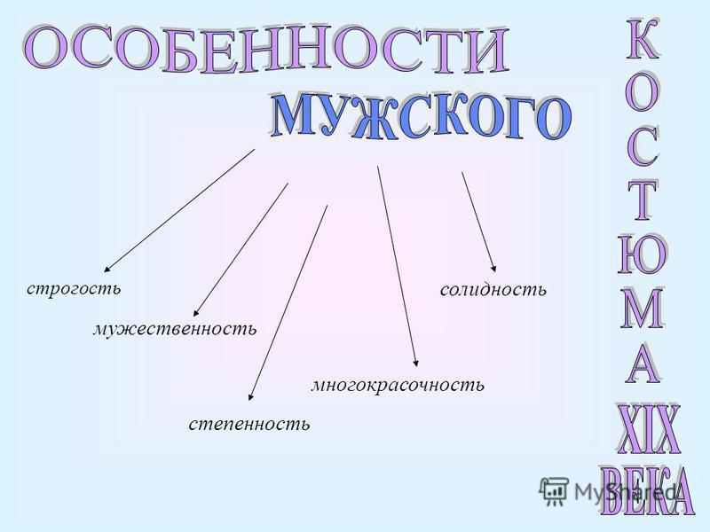 Шейный платок Белоснежная рубашка Жилет Туфли Цилиндр Сюртук