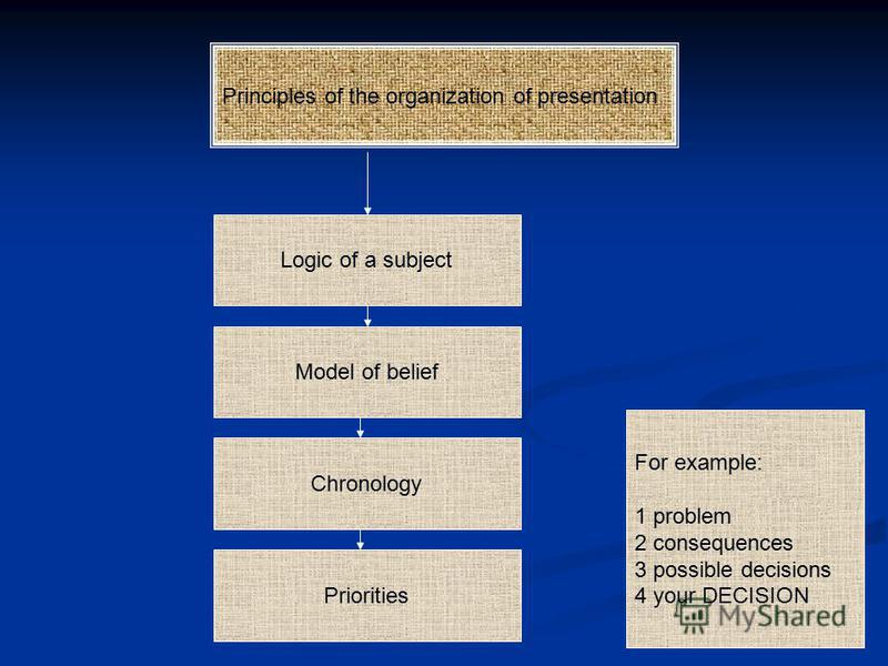 Principles of the organization of presentation Logic of a subject Model of belief Priorities Chronology For example: 1 problem 2 consequences 3 possible decisions 4 your DECISION