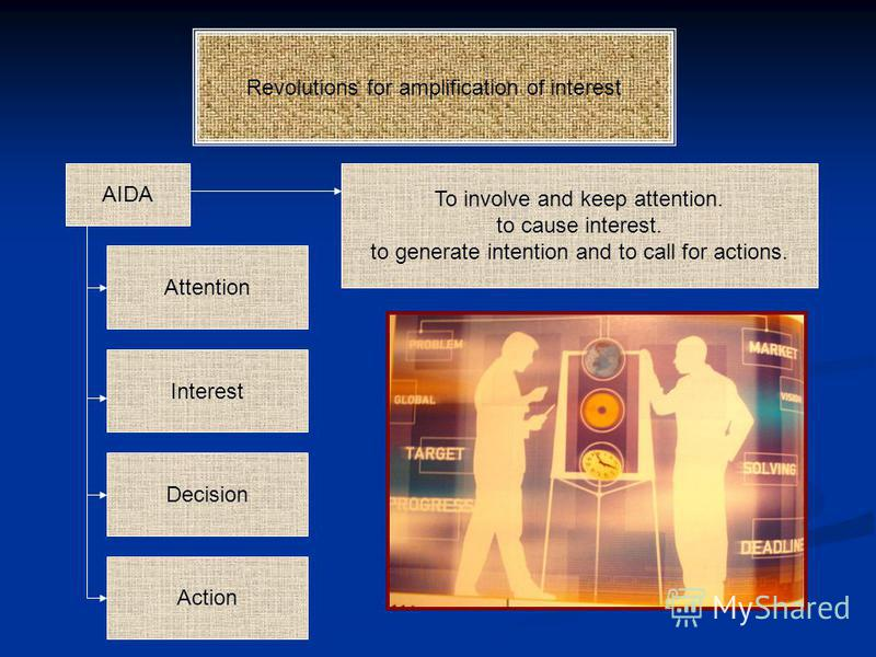 Revolutions for amplification of interest AIDA Action Attention Decision Interest To involve and keep attention. to cause interest. to generate intention and to call for actions.