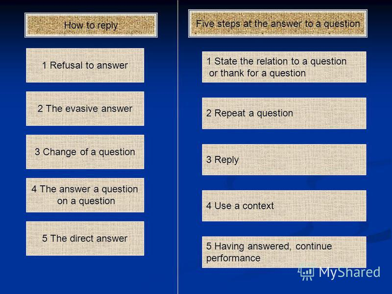 How to reply 5 The direct answer 4 The answer a question on a question 3 Change of a question 2 The evasive answer 1 Refusal to answer Five steps at the answer to a question 1 State the relation to a question or thank for a question 2 Repeat a questi