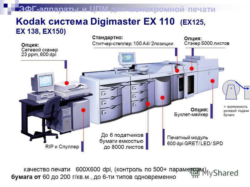 Опция: Сетевой сканер 23 ppm, 600 dpi Стандартно: Ститчер-степлер: 100 А4/ 2 позиции Опция: Стэкер 5000 листов Опция: Буклет-мейкер Печатный модуль 600 dpi GRET/ LED/ SPD До 6 податчиков бумаги емкостью до 8000 листов RIP и Спуллер качество печати 60