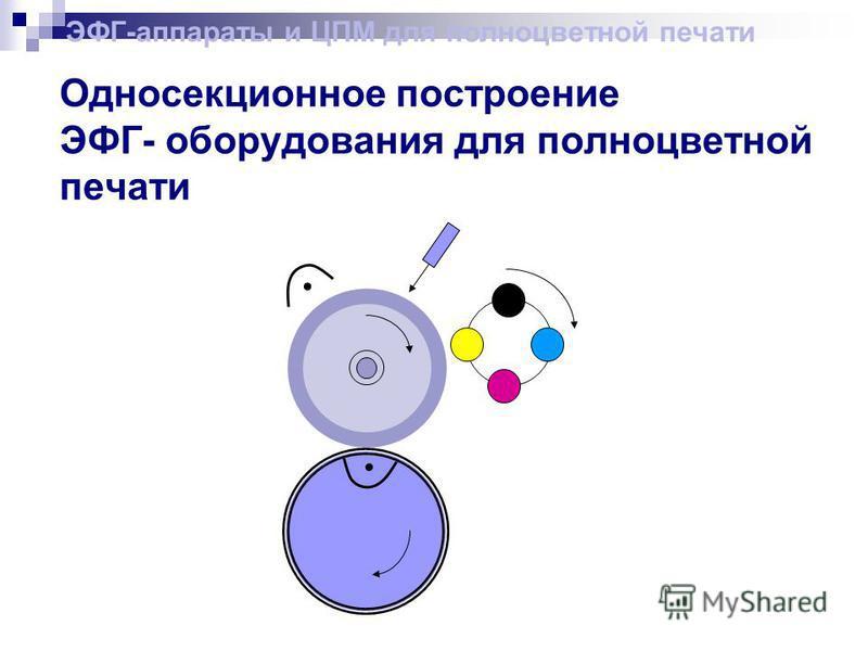 Односекционное построение ЭФГ- оборудования для полноцветной печати ЭФГ-аппараты и ЦПМ для полноцветной печати