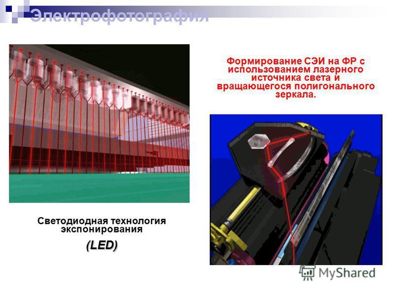 Формирование СЭИ на ФР с использованием лазерного источника света и вращающегося полигонального зеркала. Светодиодная технология экспонирования (LED) Электрофотография