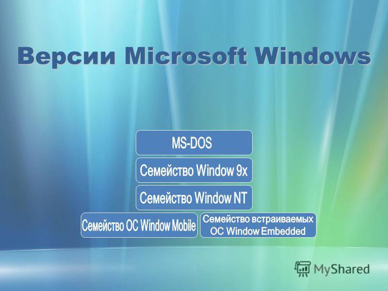 Версии Microsoft Windows
