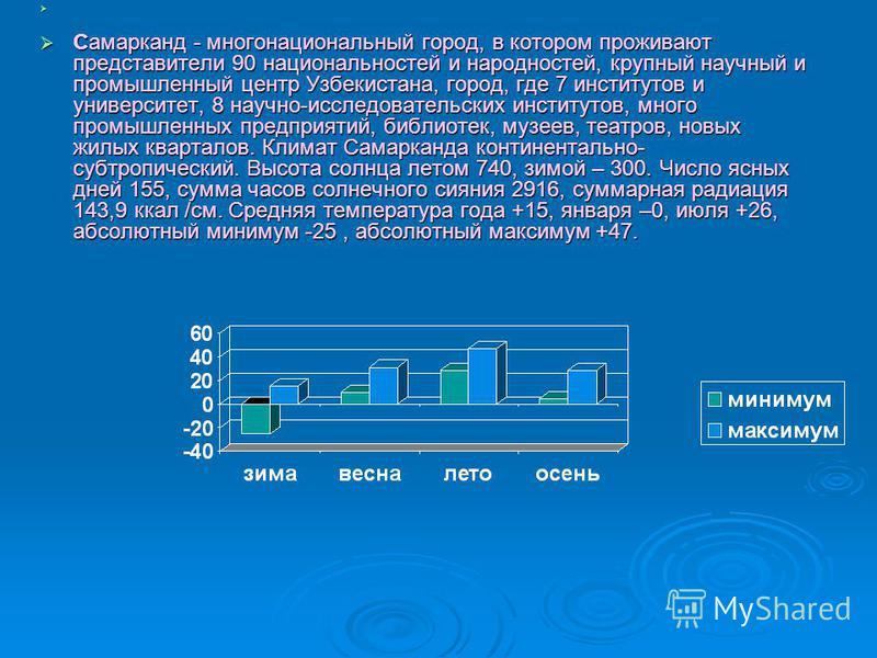Самарканд - многонациональный город, в котором проживают представители 90 национальностей и народностей, крупный научный и промышленный центр Узбекистана, город, где 7 институтов и университет, 8 научно-исследовательских институтов, много промышленны