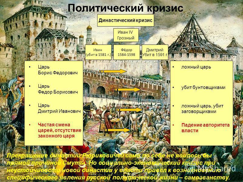 Презентация на тему Московский государственный университет  3 Политический