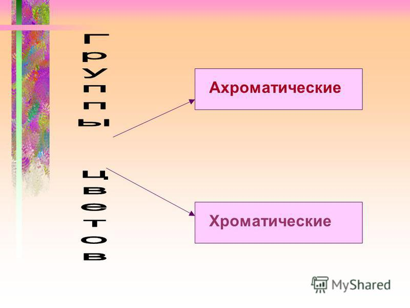 Ахроматические Хроматические