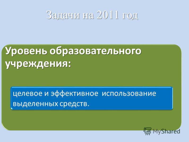 Задачи на 2011 год Уровень образовательного учреждения: целевое и эффективное использование выделенных средств.