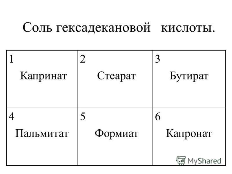 Соль гексадекановой кислоты. 1 Капринат 2 Стеарат 3 Бутират 4 Пальмитат 5 Формиат 6 Капронат