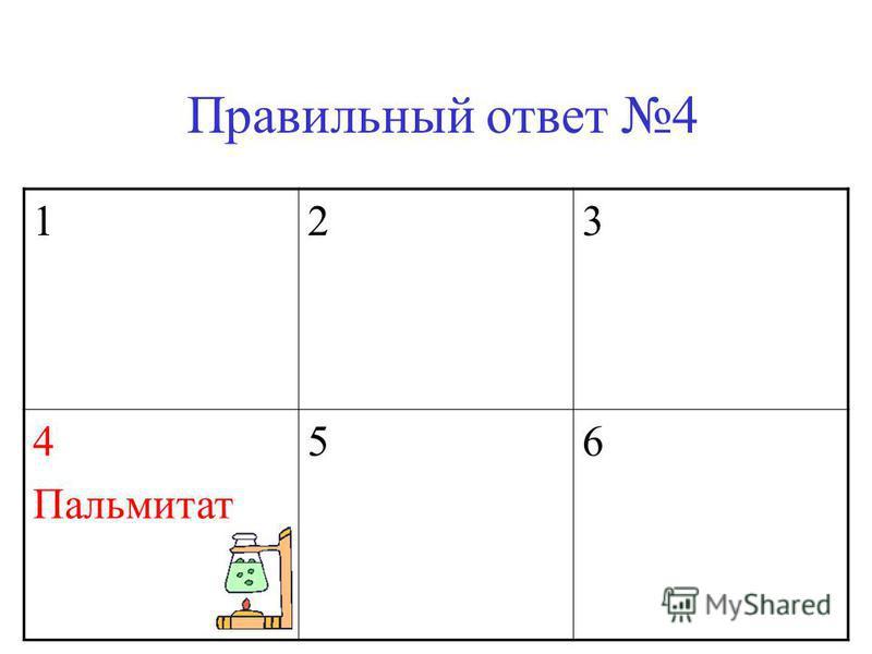 Правильный ответ 4 1 2 3 4 Пальмитат 5 6