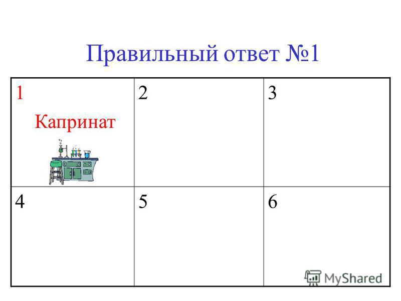 Правильный ответ 1 1 Капринат 2 3 4 5 6