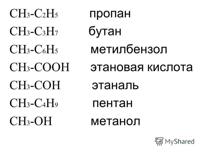 CH 3 -C 2 H 5 пропан CH 3 -C 3 H 7 бутан CH 3 -C 6 H 5 метилбензол CH 3 -COOH этановая кислота CH 3 -COH этаналь CH 3 -C 4 H 9 пентан CH 3 -OH метанол