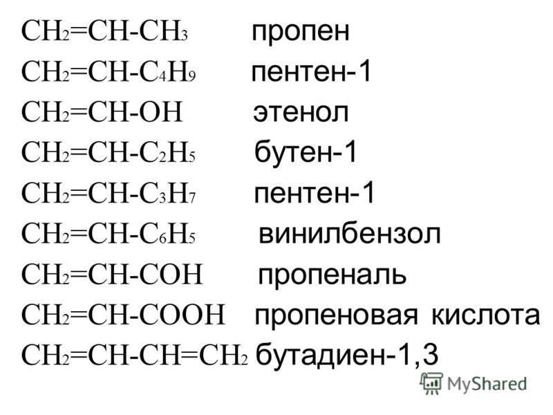 CH 2 =CH-CH 3 пропен CH 2 =CH-C 4 H 9 пентен-1 CH 2 =CH-OH этанол CH 2 =CH-C 2 H 5 бутен-1 CH 2 =CH-C 3 H 7 пентен-1 CH 2 =CH-C 6 H 5 винилбензол CH 2 =CH-COH пропеналь CH 2 =CH-COOH пропановая кислота CH 2 =CH-CH=CH 2 бутадиен-1,3