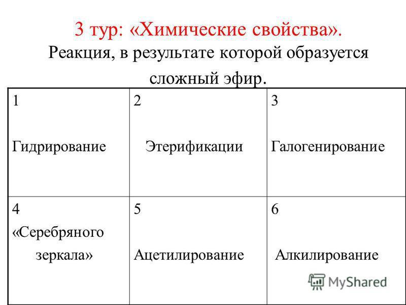 3 тур: «Химические свойства». Реакция, в результате которой образуется сложный эфир. 1 Гидрирование 2 Этерификации 3 Галогенирование 4 «Серебряного зеркала» 5 Ацетилирование 6 Алкилирование