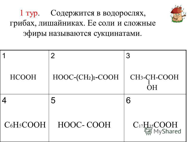 1 тур. Содержится в водорослях, грибах, лишайниках. Ее соли и сложные эфиры называются сукцинатами. 1 HCOOH 2 HOOC -( CH 2 ) 2 - COOH 3 CH 3 -CH-COOH OH 4 C 6 H 5 COOH 5 HOOC- COOH 6 C 17 H 35 COOH