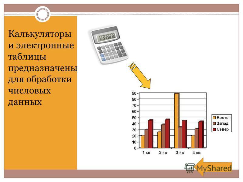 Калькуляторы и электронные таблицы предназначены для обработки числовых данных