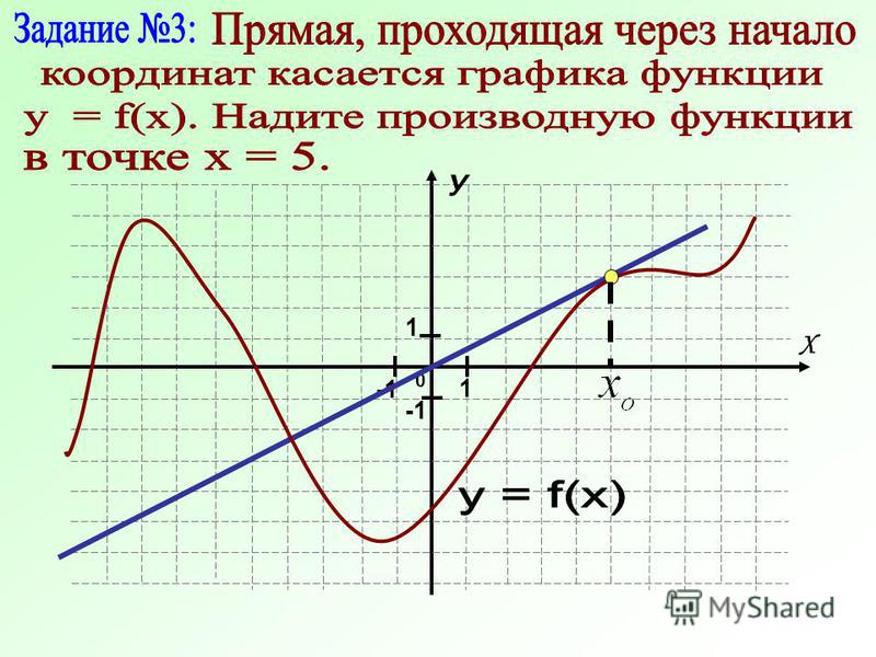 0 У Х 1 1