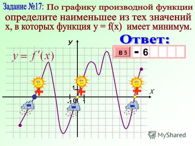 0 У Х 1 1 - - - ++ + 3 х 1 0 х В 5 - 6