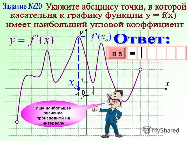 0 У Х 1 1 - 3 х 1 0 х В 5 - Ищу наибольшее значение производной на интервале