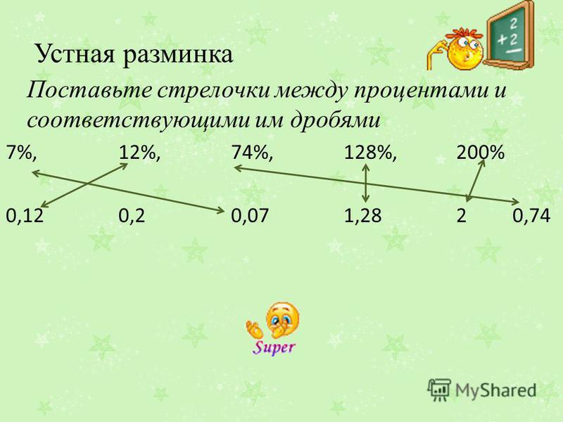 Устная разминка Поставьте стрелочки между процентами и соответствующими им дробями 7%,12%,74%,128%,200% 0,120,20,071,2820,74