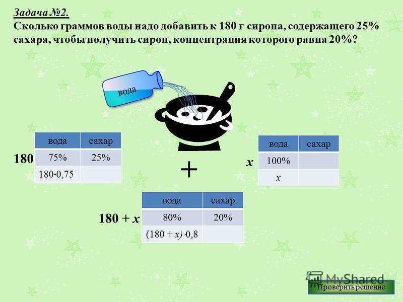 Задача 2. Сколько граммов воды надо добавить к 180 г сиропа, содержащего 25% сахара, чтобы получить сироп, концентрация которого равна 20%? вода сахар 75%25% 180 0,75 + вода сахар 80%20% (180 + х) 0,8 вода сахар 100% х 180 х 180 + х Проверить решение