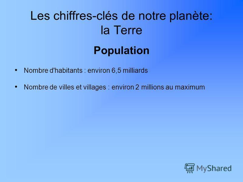 Les chiffres-clés de notre planète: la Terre Population Nombre d'habitants : environ 6,5 milliards Nombre de villes et villages : environ 2 millions au maximum