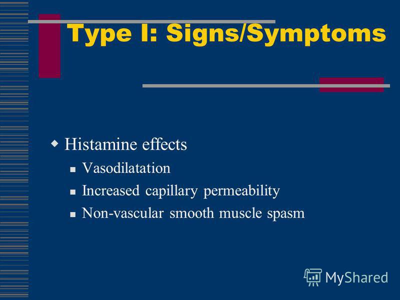 Type I: Signs/Symptoms Histamine effects Vasodilatation Increased capillary permeability Non-vascular smooth muscle spasm