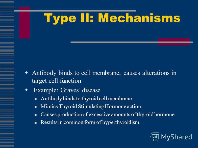 Type II: Mechanisms Antibody binds to cell membrane, causes alterations in target cell function Example: Graves' disease Antibody binds to thyroid cell membrane Mimics Thyroid Stimulating Hormone action Causes production of excessive amounts of thyro