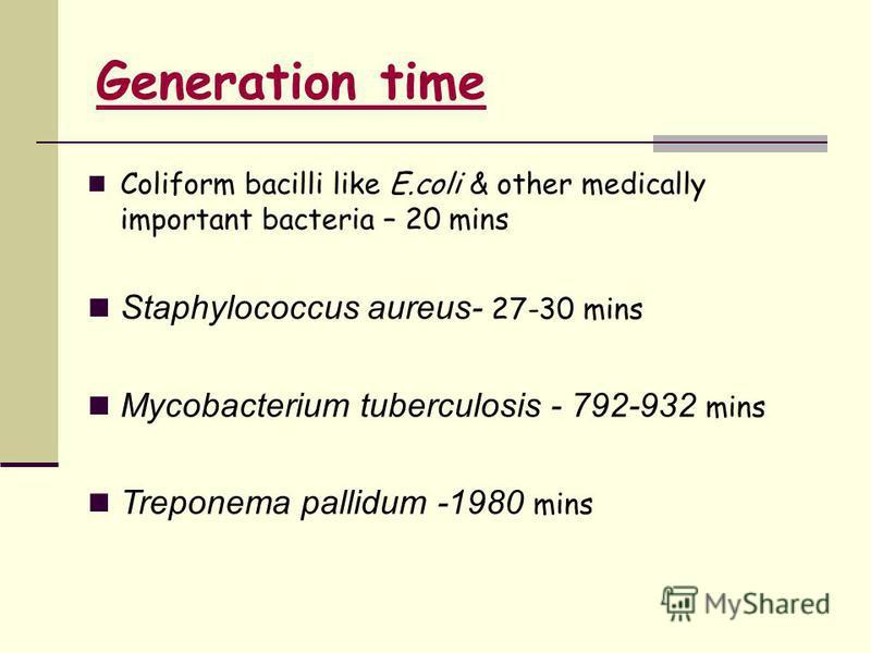 Generation time Coliform bacilli like E.coli & other medically important bacteria – 20 mins Staphylococcus aureus- 27-30 mins Mycobacterium tuberculosis - 792-932 mins Treponema pallidum -1980 mins