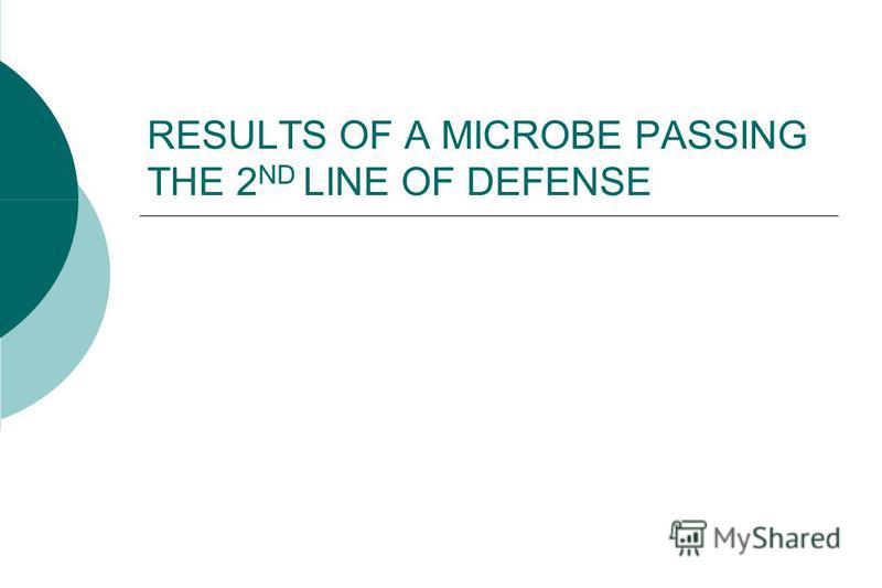 RESULTS OF A MICROBE PASSING THE 2 ND LINE OF DEFENSE