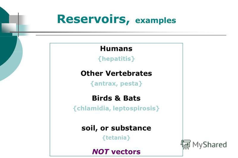 Humans {hepatitis} Other Vertebrates {antrax, pesta} Birds & Bats {chlamidia, leptospirosis} soil, or substance {tetania} NOT vectors Reservoirs, examples