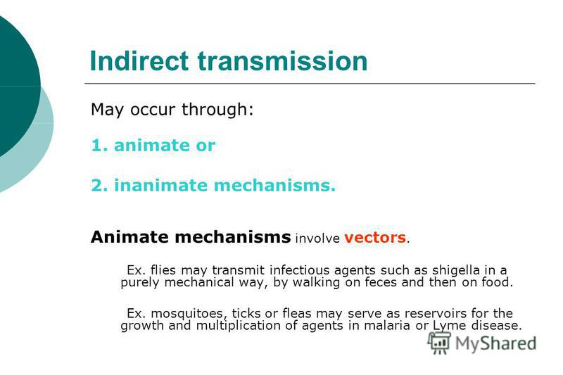Indirect transmission May occur through: 1. animate or 2. inanimate mechanisms. Animate mechanisms involve vectors. Ex. flies may transmit infectious agents such as shigella in a purely mechanical way, by walking on feces and then on food. Ex. mosqui