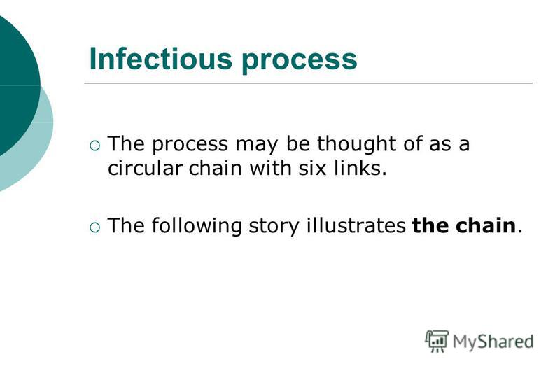 Infectious process The process may be thought of as a circular chain with six links. The following story illustrates the chain.