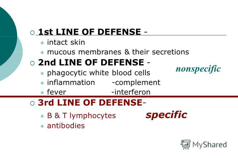 1st LINE OF DEFENSE - intact skin mucous membranes & their secretions 2nd LINE OF DEFENSE - phagocytic white blood cells inflammation-complement fever -interferon 3rd LINE OF DEFENSE- B & T lymphocytes specific antibodies nonspecific