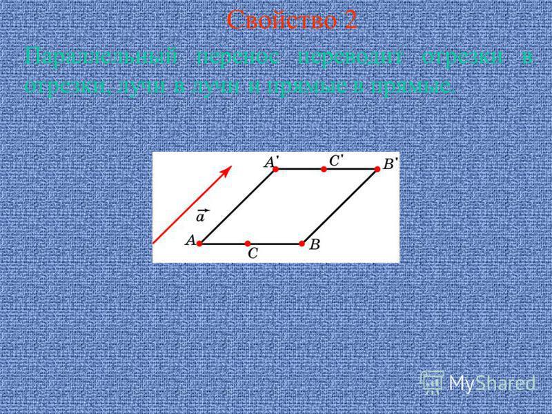 презентация с переносом графиков