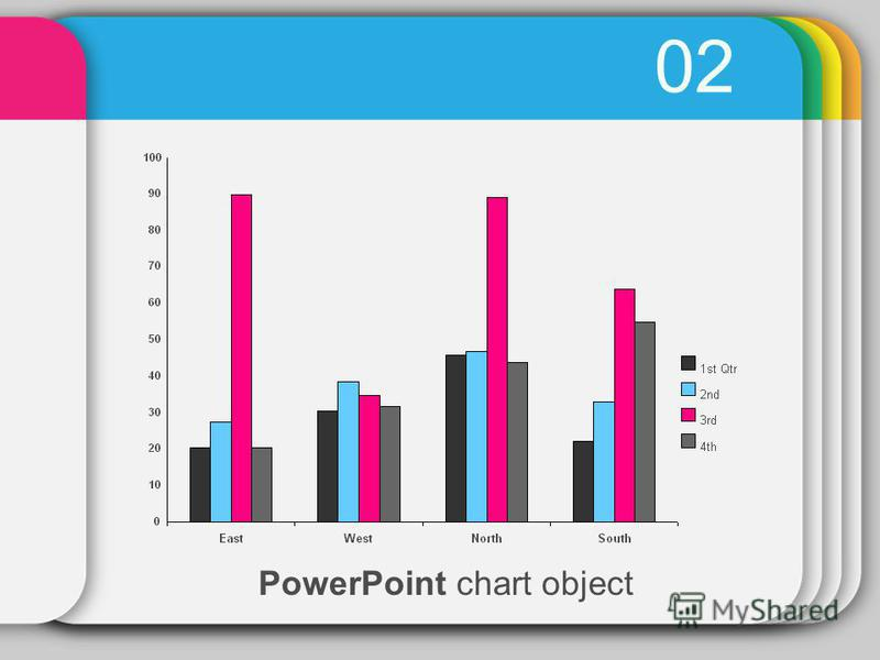 PowerPoint chart object 02