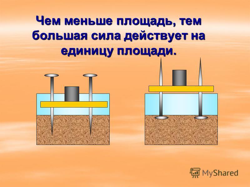 Давление твердых тел Исследуйте глубину погружения доски с гвоздями в песок, в зависимости от массы груза в двух случаях. Анализ результатов опытов приводит к следующим заключениям: глубина погружения зависит от величины действующей силы- чем больше