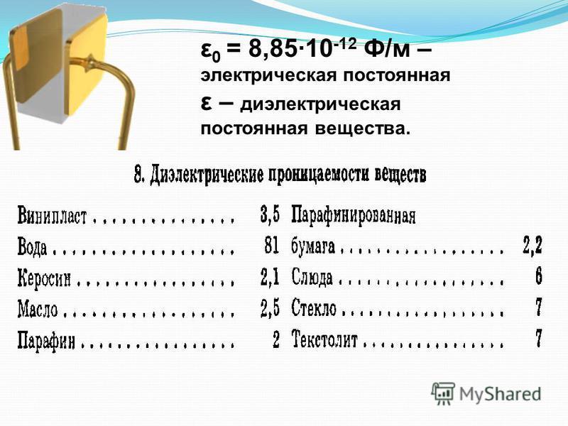 ε 0 = 8,85·10 -12 Ф/м – электрическая постоянная ε – диэлектрическая постоянная вещества.