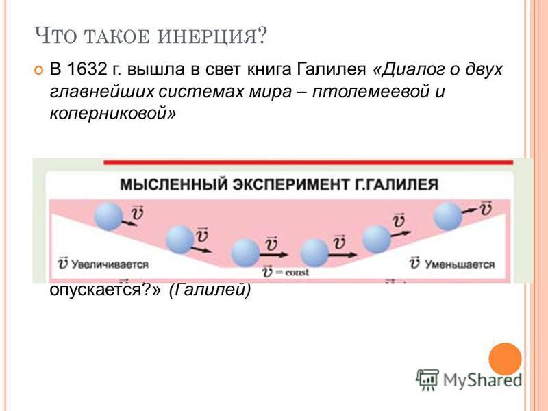 Ч ТО ТАКОЕ ИНЕРЦИЯ ? В 1632 г. вышла в свет книга Галилея «Диалог о двух главнейших системах мира – птолемеевой и коперниковой» «А что произошло бы с тем же движущимся телом на поверхности, которая не поднимается и не опускается?» (Галилей)