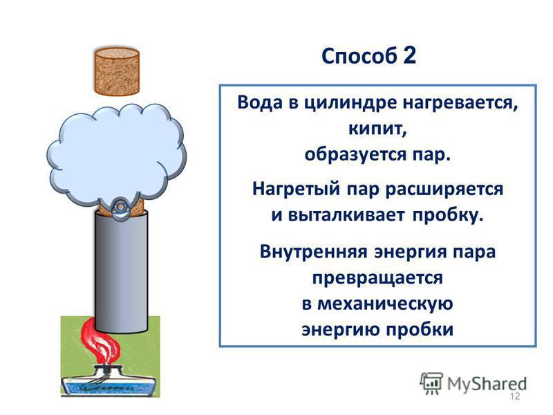 12 Вода в цилиндре нагревается, кипит, образуется пар. Нагретый пар расширяется и выталкивает пробку. Внутренняя энергия пара превращается в механическую энергию пробки Способ 2