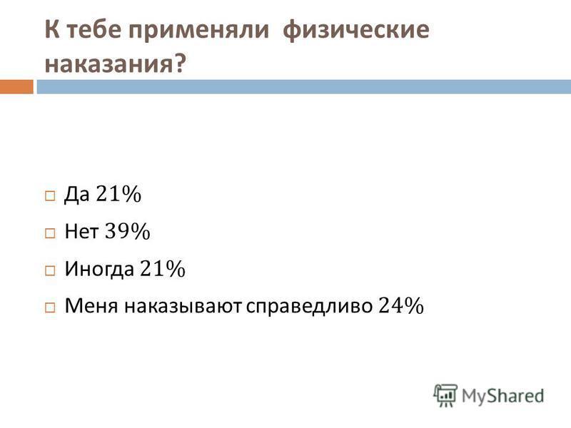К тебе применяли физические наказания ? Да 21% Нет 39% Иногда 21% Меня наказывают справедливо 24%